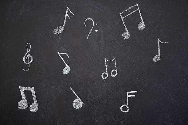 deixe a música é a sua inspiração - desenhos de notas musicais - fotografias e filmes do acervo