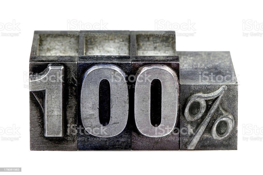 Letterpress 100% royalty-free stock photo