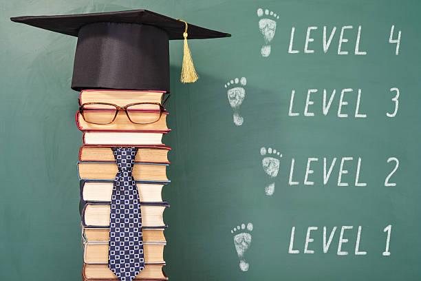Bildung-Konzept – Foto