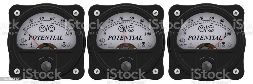Level of POTENTIAL. The analog indicator stock photo