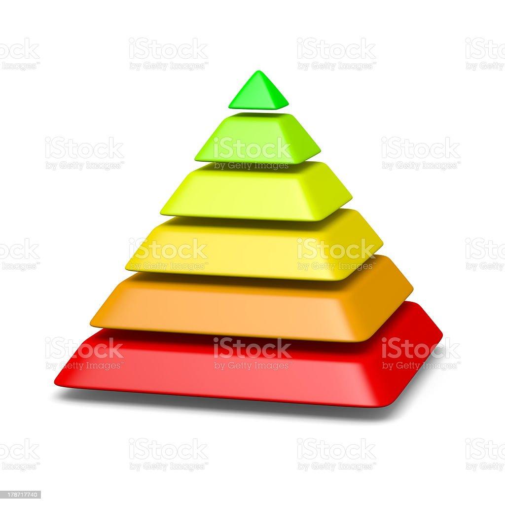 Seis Niveles Estructura Piramidal Concepto De Medio Ambiente