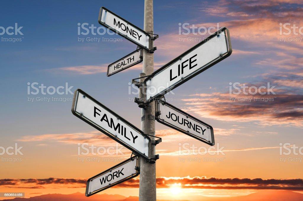 Vida balance opciones poste indicador, con fondos de cielo de amanecer foto de stock libre de derechos