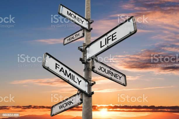Life Balance Entscheidungen Wegweiser Mit Sonnenaufgang Himmel Hintergrund Stockfoto und mehr Bilder von Lebens-Ausgewogenheit