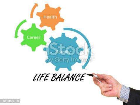 istock Life balance concept, 181043619