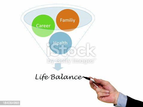 istock Life balance concept, 184064993