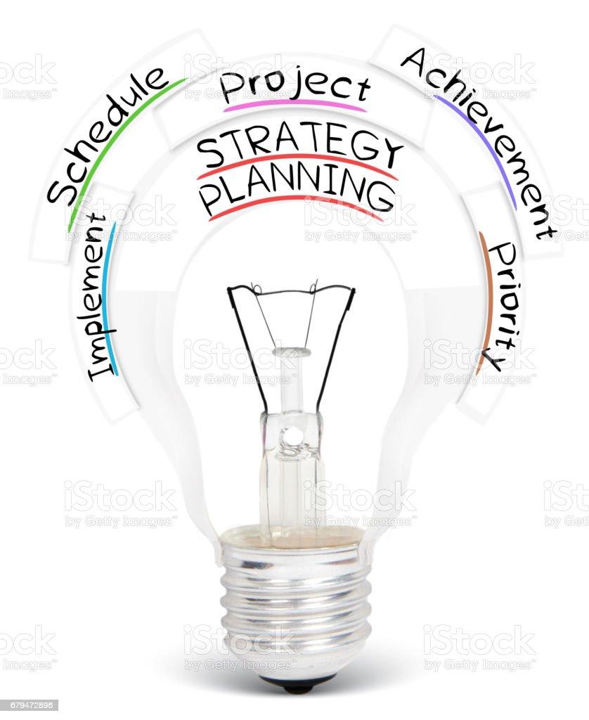 Light Bulb Concept 免版稅 stock photo