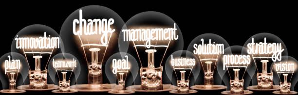 Glühbirnen mit Change Management Konzept – Foto