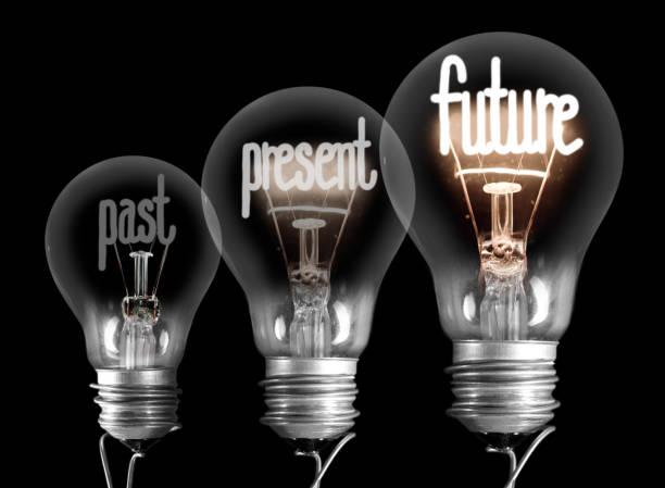 Glühbirnen mit Vergangenheits-, Gegenwarts- und Zukunftskonzept – Foto