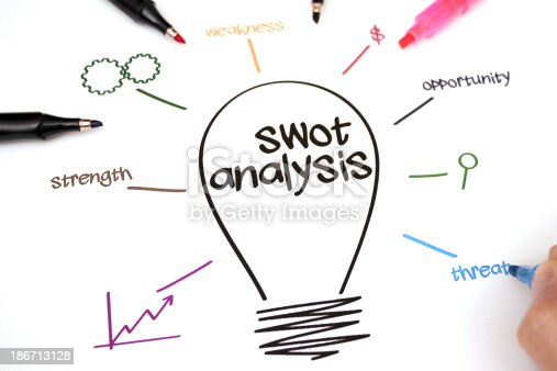 ideas for Swot analysis
