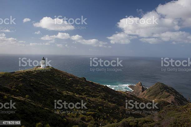 Lighthouse and Landscape