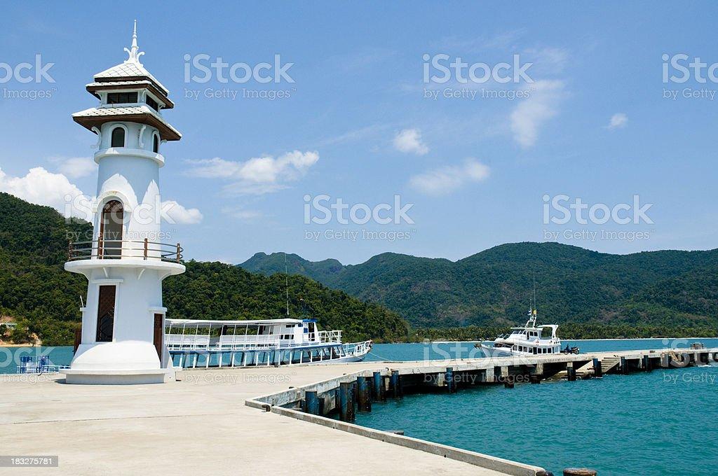 Lighthouse in Thailand Lighthouse in Thailand Beach Stock Photo