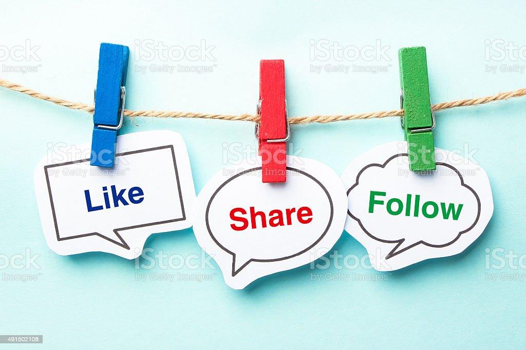 Wie teilen Sie – Foto