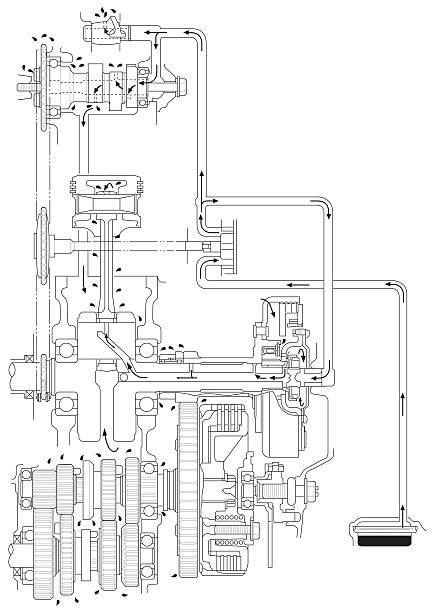atv line art engine oil diagram - diagram stock photos and pictures