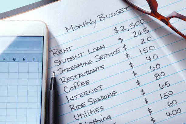 Liste der monatlichen Haushaltsausgaben – Foto