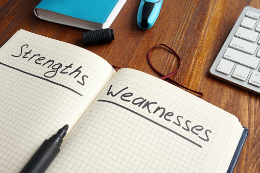 List of Strengths and Weaknesses in the note.