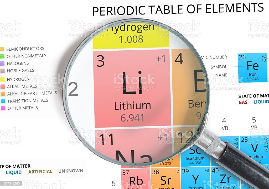 Lithium symbol - Li. Element of the periodic table zoomed stock photo