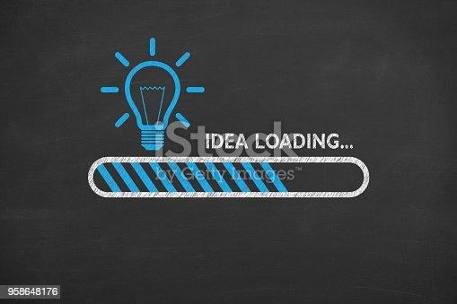 Loading Idea on Blackboard