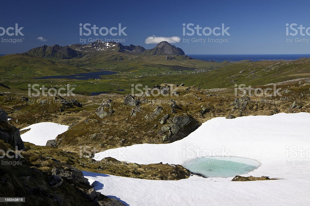 Lofoten Islands royalty-free stock photo