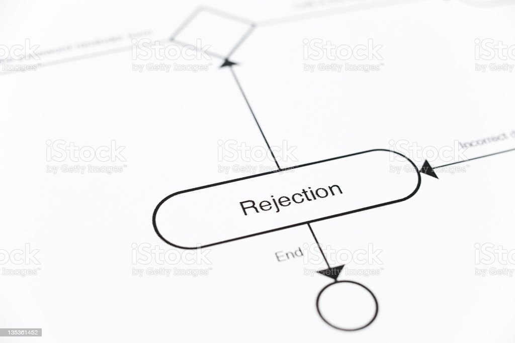 Log Graph Rejection stock photo