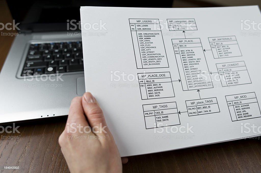 Logical Graph Webshop, Online Store, Internet Sho stock photo