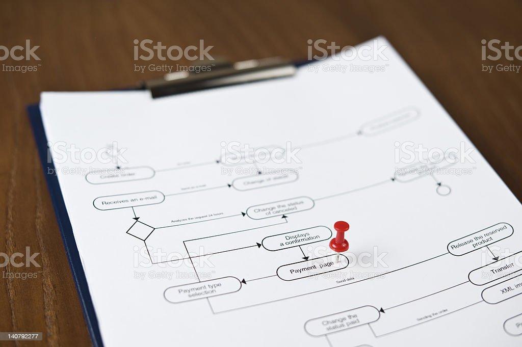 Logical Graph Webshop, Online Store, Internet Shop stock photo