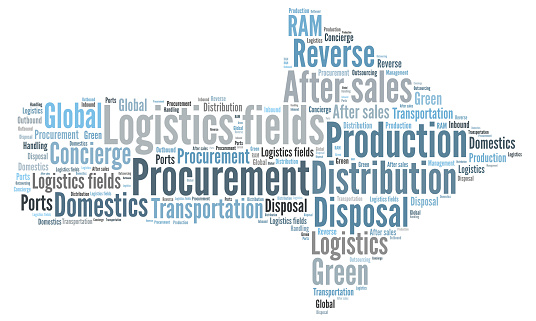 Logistics Fields Word Cloud Stock Photo - Download Image Now