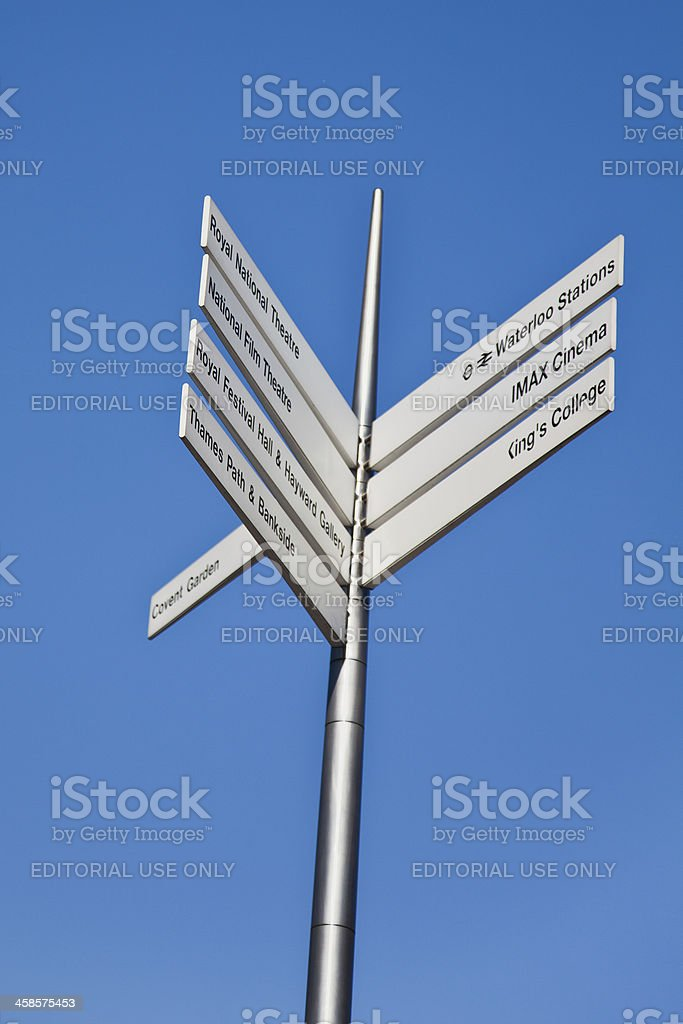 London signpost; Waterloo Station, Royal National Theatre, Covent Garden stock photo