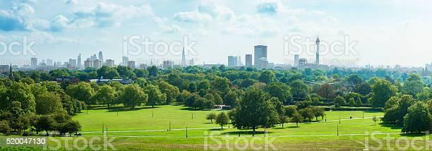 Photo of London Skyline and Primrose hill park panorama