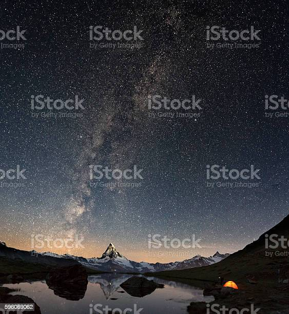Photo of Loneley Tent under Milky Way at Matterhorn