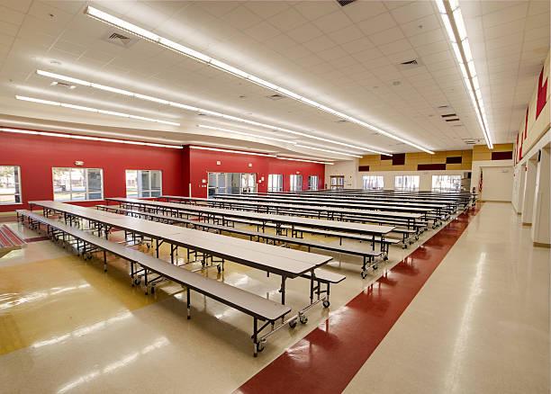 Long tables in an empty red and beige high school cafeteria picture id149103970?b=1&k=6&m=149103970&s=612x612&w=0&h=otu0bfgz9bwynvvzq3ncmgrm02ar l2duwlcjlvbr c=