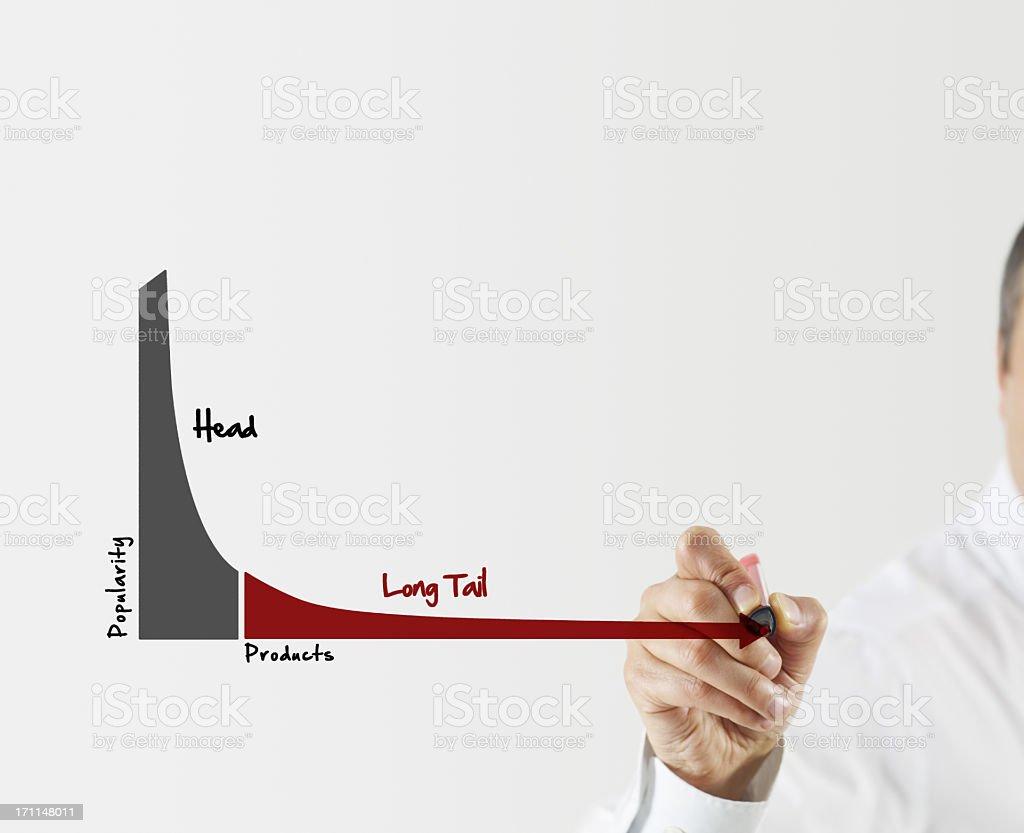 Diagrama de cola larga - foto de stock