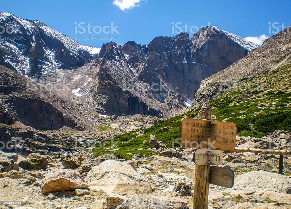 Longs Peak with trail map scene guiding your way stock photo