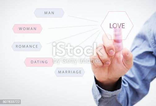 Man Pushing LOVE Button on a Touch Screen