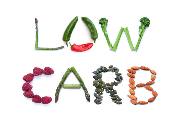Low carb diet Low carb text heading using different types of low carbohydrate foods including almonds, broccoli, and raspberries low carb diet stock pictures, royalty-free photos & images