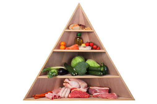 Low carb food pyramid isolated on white.  Meat at the bottom,, Green veg with very low carb on the second tier,, fruit and veg with medium carb on the third tier bread,, cake and pasta on the top tier.  Wooden structure is purpose built based on the original food pyramid sketch. [url=file_closeup?id=16306985][img]/file_thumbview/16306985/1[/img][/url] [url=file_closeup?id=18277244][img]/file_thumbview/18277244/1[/img][/url] [url=file_closeup?id=16544131][img]/file_thumbview/16544131/1[/img][/url] [url=file_closeup?id=16220136][img]/file_thumbview/16220136/1[/img][/url] [url=file_closeup?id=16209078][img]/file_thumbview/16209078/1[/img][/url] [url=file_closeup?id=16135336][img]/file_thumbview/16135336/1[/img][/url] [url=file_closeup?id=16135310][img]/file_thumbview/16135310/1[/img][/url] [url=file_closeup?id=17664966][img]/file_thumbview/17664966/1[/img][/url] [url=file_closeup?id=18111656][img]/file_thumbview/18111656/1[/img][/url] [url=file_closeup?id=17217777][img]/file_thumbview/17217777/1[/img][/url] [url=file_closeup?id=16521680][img]/file_thumbview/16521680/1[/img][/url] [url=file_closeup?id=9619155][img]/file_thumbview/9619155/1[/img][/url] [url=file_closeup?id=10896508][img]/file_thumbview/10896508/1[/img][/url] [url=file_closeup?id=30009300][img]/file_thumbview/30009300/1[/img][/url] [url=file_closeup?id=18525284][img]/file_thumbview/18525284/1[/img][/url] [url=file_closeup?id=12433798][img]/file_thumbview/12433798/1[/img][/url] [url=file_closeup?id=6663471][img]/file_thumbview/6663471/1[/img][/url] [url=file_closeup?id=4879201][img]/file_thumbview/4879201/1[/img][/url] [url=file_closeup?id=22100081][img]/file_thumbview/22100081/1[/img][/url] [url=file_closeup?id=19968049][img]/file_thumbview/19968049/1[/img][/url] [url=file_closeup?id=19828406][img]/file_thumbview/19828406/1[/img][/url]