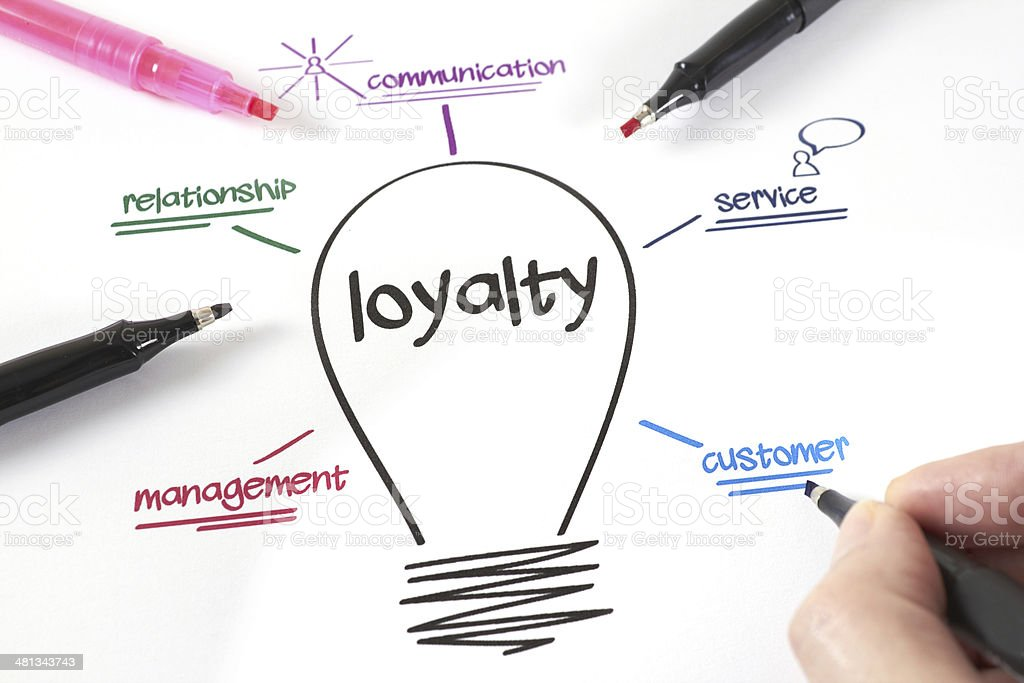 loyalty stock photo