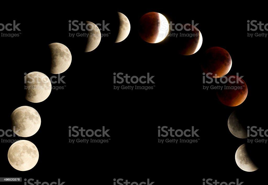 Lunar Eclipse Super Moon Bloodmoon September 2015. Ontario Canada....