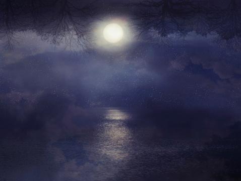 lunar path