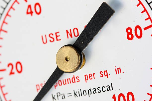 Makro gauge – Foto