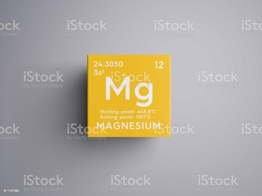 Magnesium alkaline earth metals chemical element of mendeleevs alkaline earth metals chemical element of mendeleevs periodic table royalty free urtaz Gallery