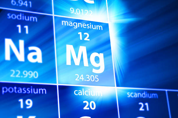 Magnesium Mg Periodensystem der Elemente – Foto