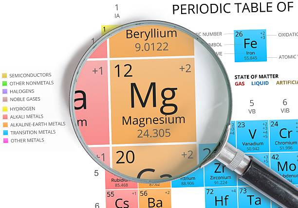 magnesium symbol - mg. element of the periodic table zoomed - magnesium stock photos and pictures