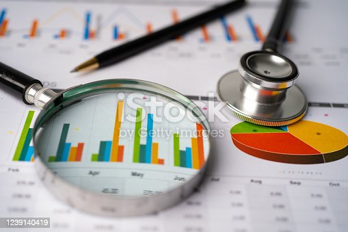 Magnifying glass, stethoscope and pen on charts graphs paper. Financial development, Banking Account, Statistics, Investment Analytic research data economy, Stock exchange trading, Business office company meeting concept.