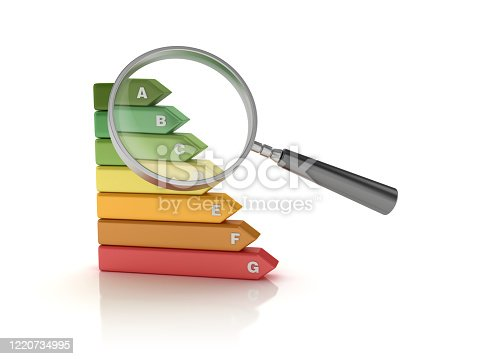 Magnifying Glass with Energy Efficiency Diagram - 3D Rendering