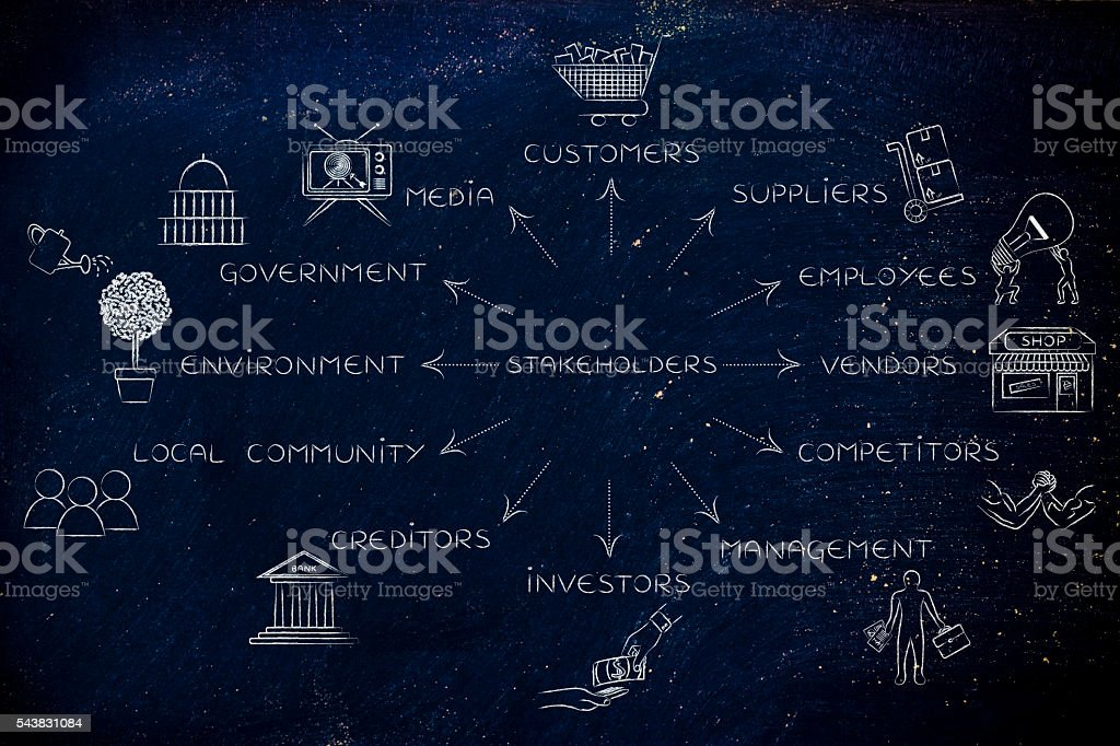 main stakeholders of a company with icons, arrow format stock photo