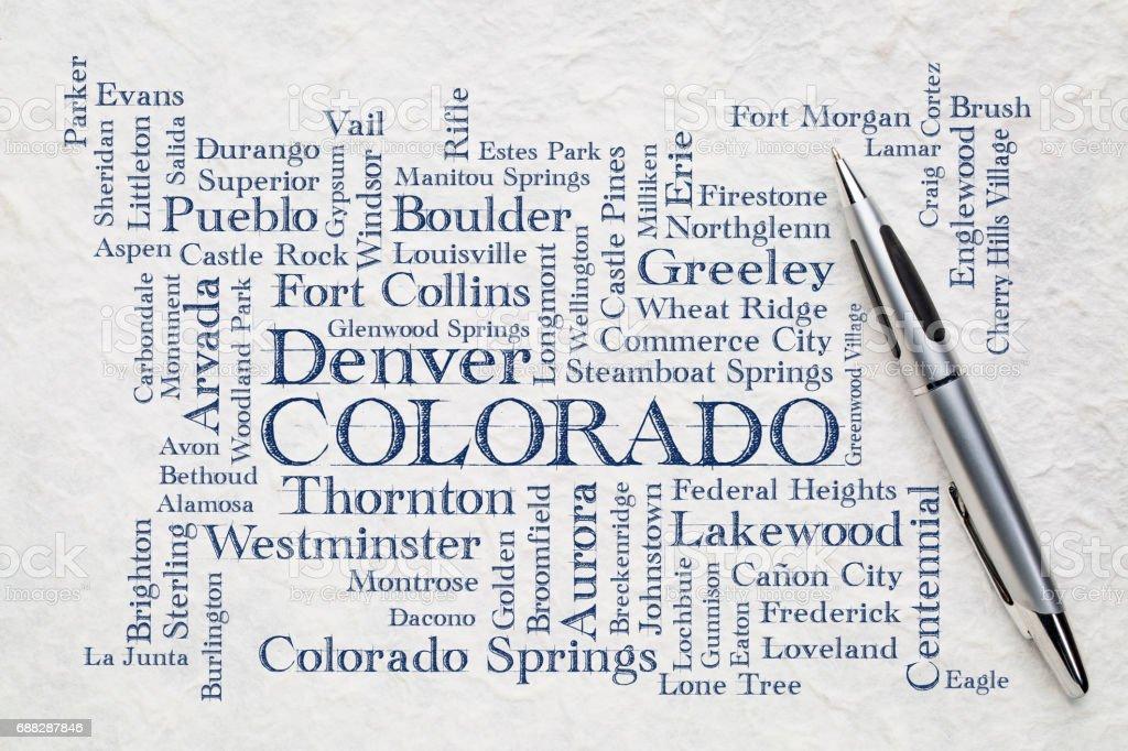 科羅拉多州的主要城市在性紙上字雲圖像檔