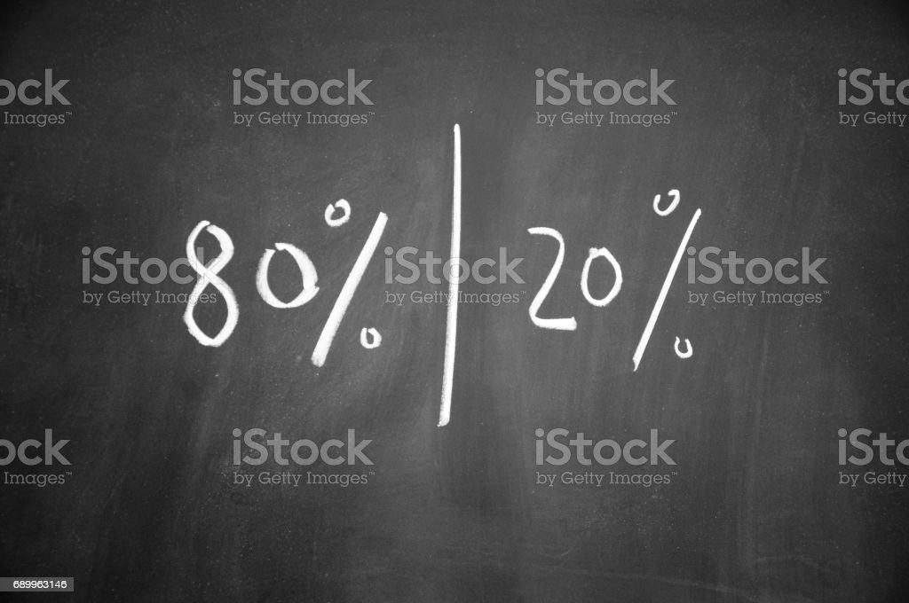 Majority and minority  sign stock photo