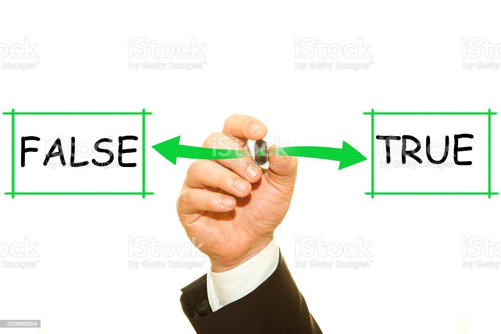 Make a decision, true or false concept stock photo