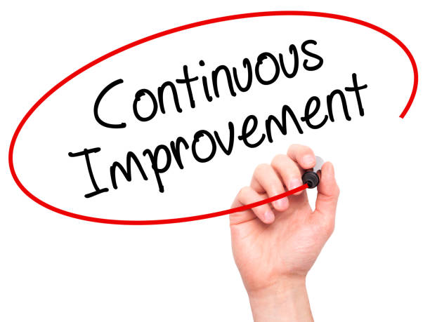 Man Hand writing Continuous Improvement with black marker on visual screen stock photo