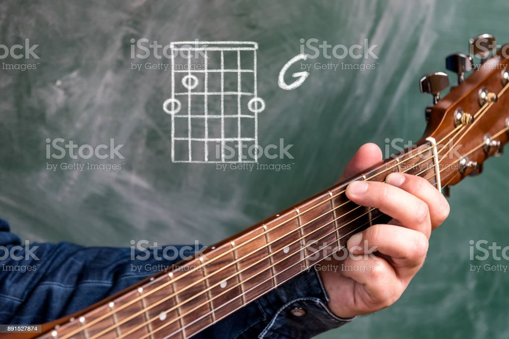 Man Playing Guitar Chords Displayed On A Blackboard Chord G Stock